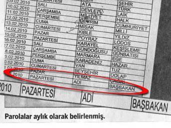 'Parola: Adi, İşaret: Başbakan'a ihraç!