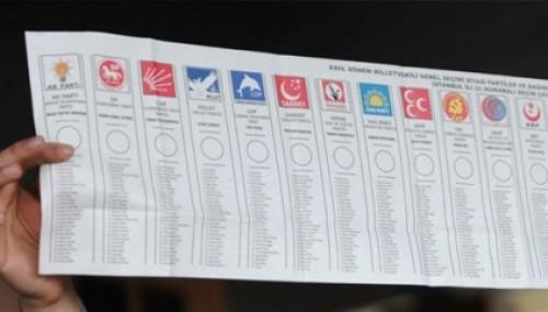 Ak Parti ve MHP'den erken yerel seçim teklifi..