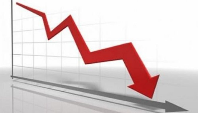 İhracat Mayıs'ta yüzde 19 geriledi!