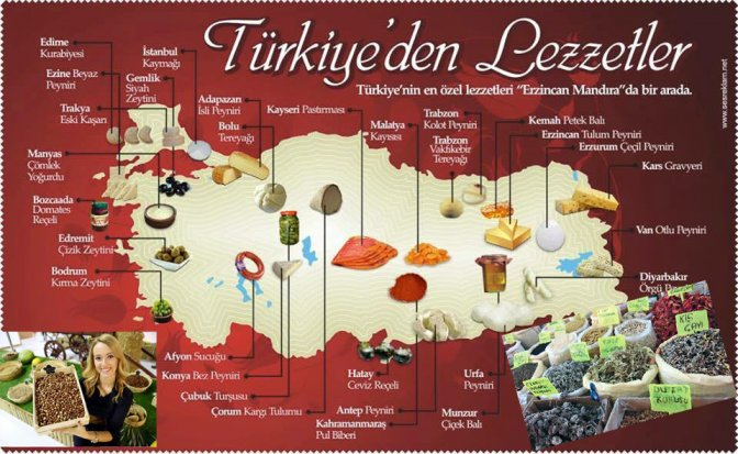 Organik Gıda Fuarı 3-7 Şubat Kahramanmaraş'ta!