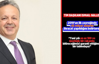 """TİM Başkanı İsmail Gülle:""""Yani yılı en az 180 ve üzerinde bir rakamla bitireceğimizi garanti ettiğimiz bir tablodayız"""""""