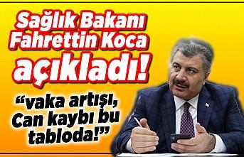 Sağlık Bakanı Fahrettin Koca açıkladı! ''Vaka artışı, can kaybı bu tabloda!''