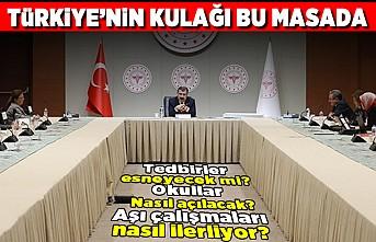 Türkiye'nin kulağı bu masada! Tedbirler esneyecek mi?