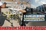 Bakanlık seferber oldu, Kahramanmaraş'tan İstanbul'a uçakla sevk edildi!
