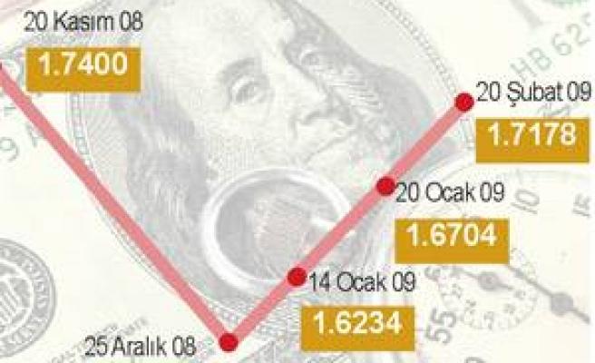 Ekonomik kriz altın ve doları uçurdu