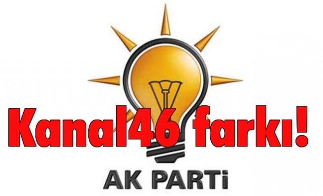 İşte! Kahramanmaraş AK Parti adayları