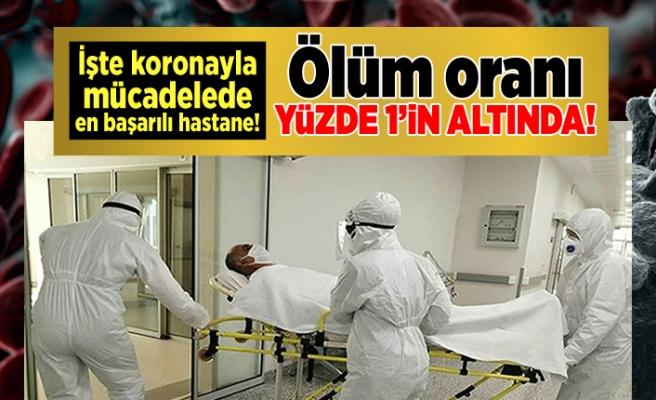 İşte korona ile mücadelede en başarılı hastane! Ölüm oranı yüzde 1'in altında!