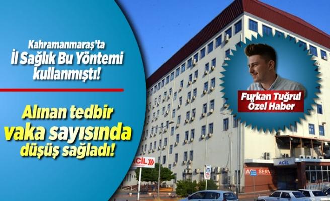 Kahramanmaraş'ta İl Sağlık yaptığı hamleler ile vaka sayısını minimuma düşürdü!