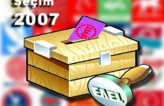 AKP'nin 681 oyu nasıl 1553 oldu?