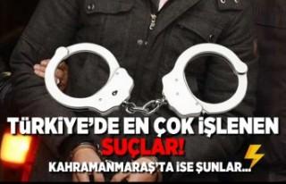Türkiye'de en çok işlenen suçlar! Kahramanmaraş'ta...