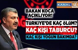 Son Dakika Haberi: Sağlık Bakanı Fahrettin Koca'dan...