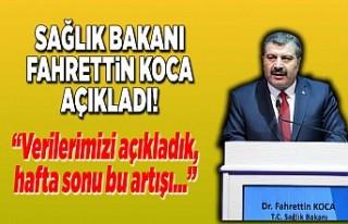 Sağlık Bakanı Fahrettin Koca açıkladı! ''Bu...