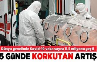 Dünya genelinde korona virüs vaka sayısı... 5...