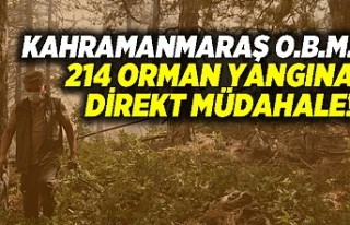Kahramanmaraş Orman Bölge Müdürlüğü'nden...