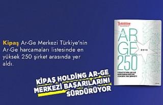 Kipaş Holding AR-GE Merkezi Başarılarını Sürdürüyor!