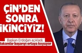 Çin'den sonra ikinciyiz! Başkan Erdoğan açıkladı:...