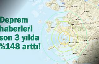 Deprem haberleri son 3 yılda %148 arttı!