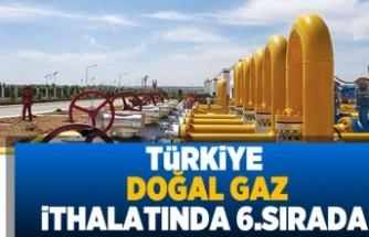Türkiye Doğal Gaz İthalatında 6.sırada!