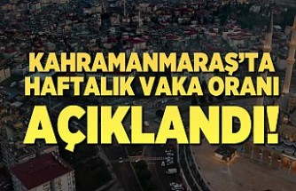 Sağlık Bakanı Fahrettin Koca Kahramanmaraş'ta artan vaka sayısını açıkladı!