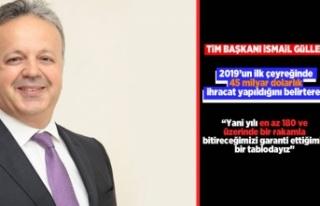 """TİM Başkanı İsmail Gülle:""""Yani yılı en..."""