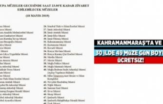Kahramanmaraş'ta ve 30 İlde 49 müze gün boyu ücretsiz!